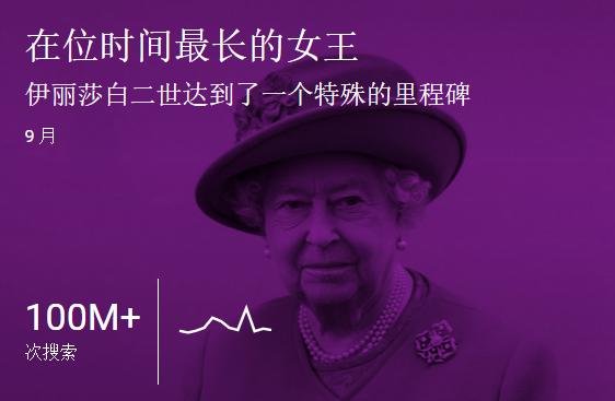 100M 在为时间最长的女王.png